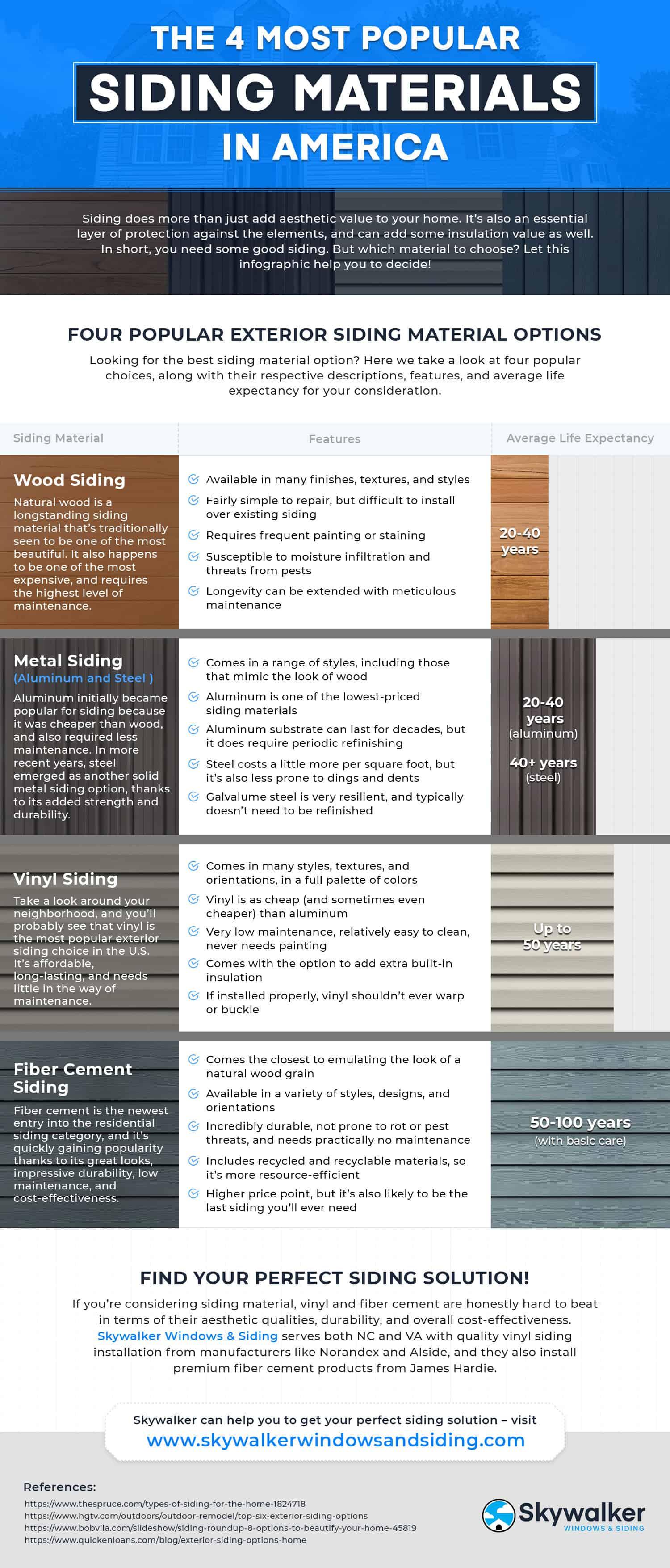 4-Most-Popular-Siding-Materials
